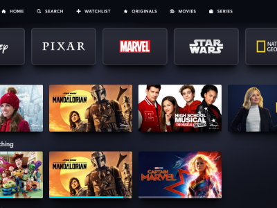 What's New On Disney Plus July 2020