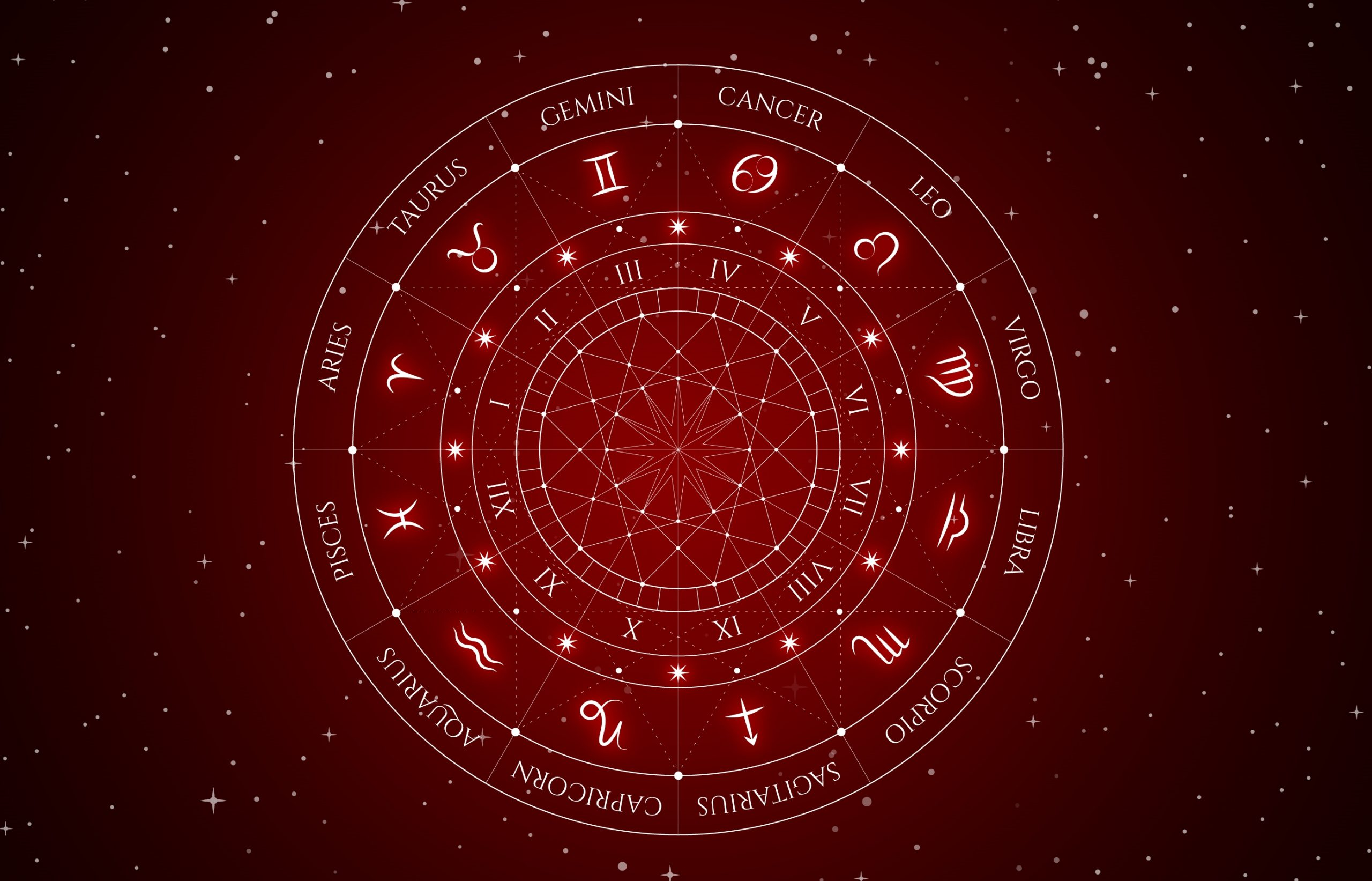 Daily horoscope for 7 july 2020 - Know your day