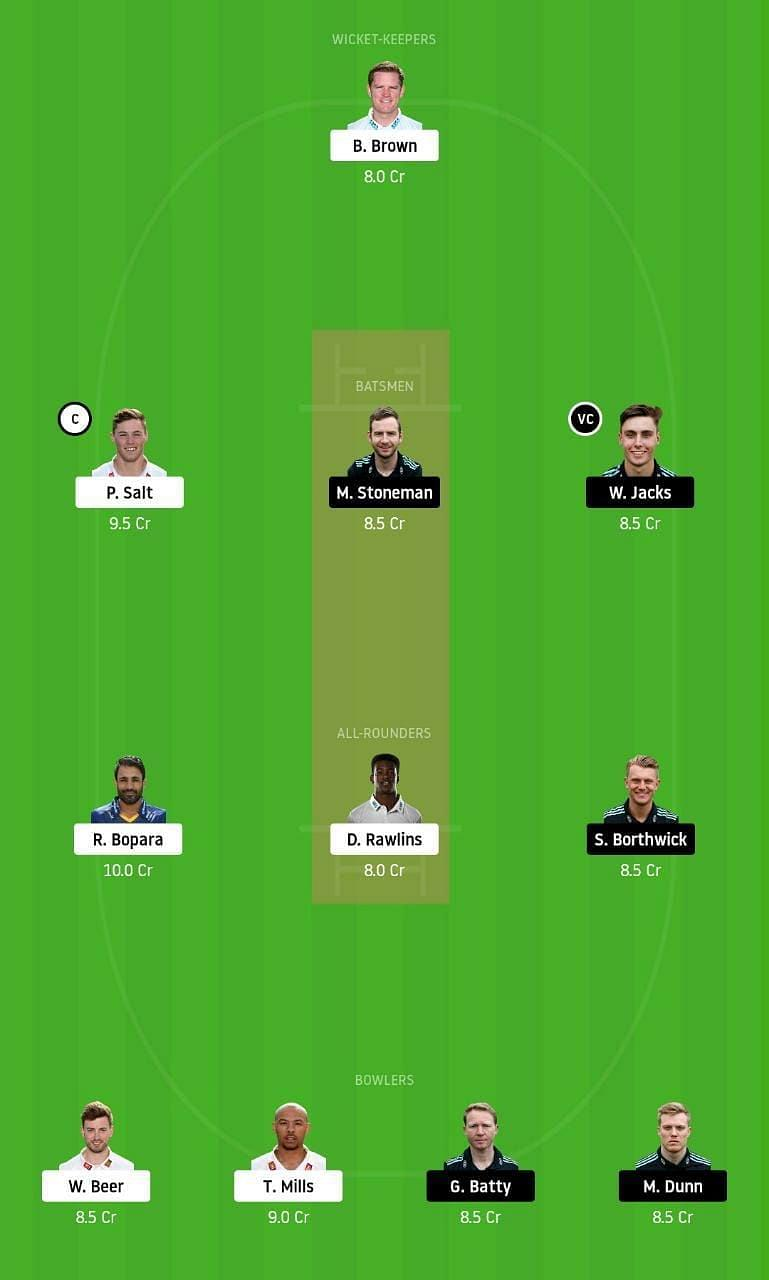 Surrey and Sussex Dream 11 Prediction