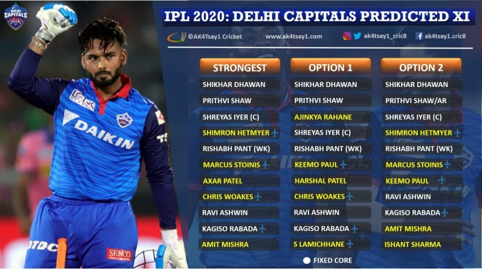 Delhi Capitals Playing 11