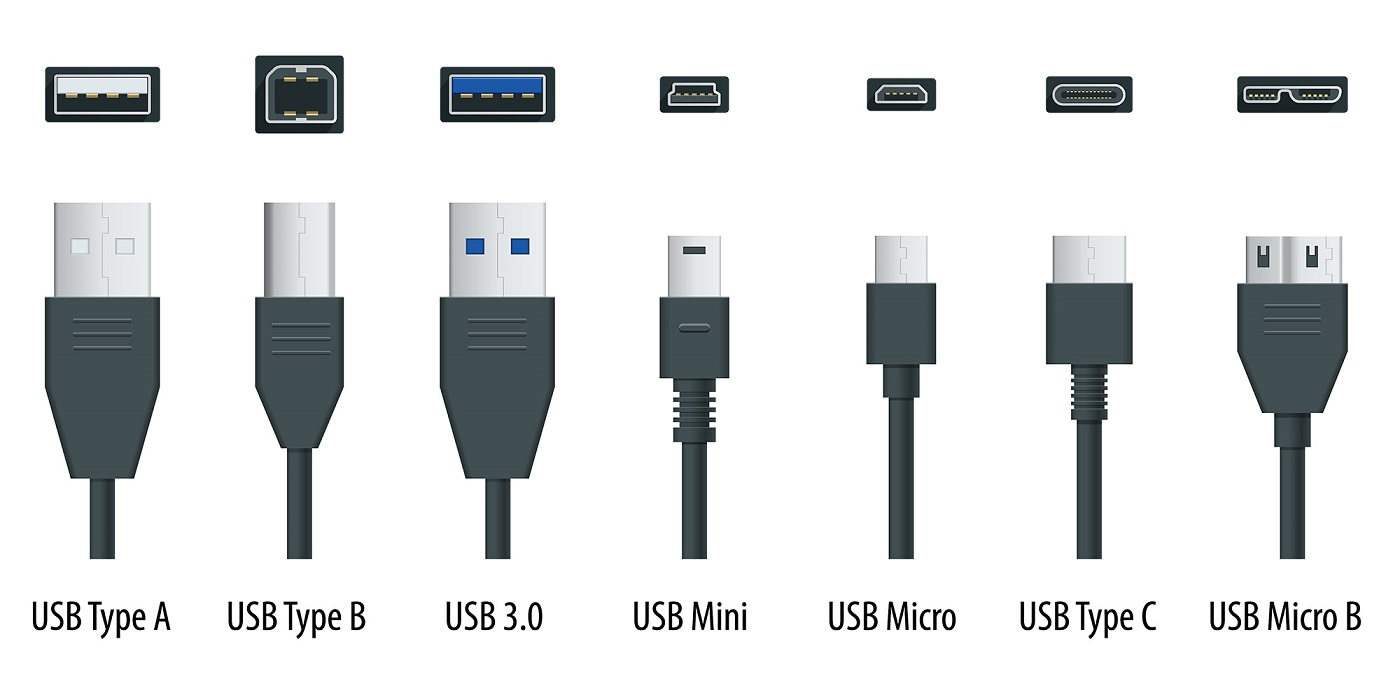 USB Full-Form | What is Universal Serial Bus (USB) - World-Wire